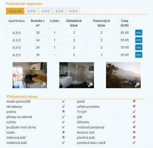 Detailní informace o apartmánu